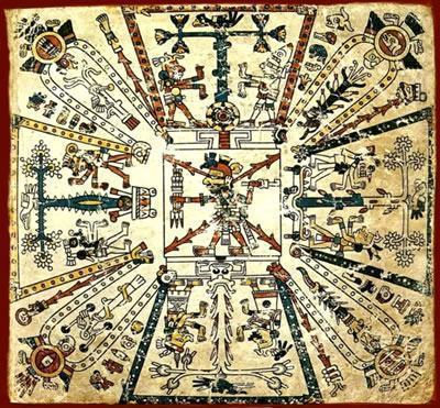 Povos astecas