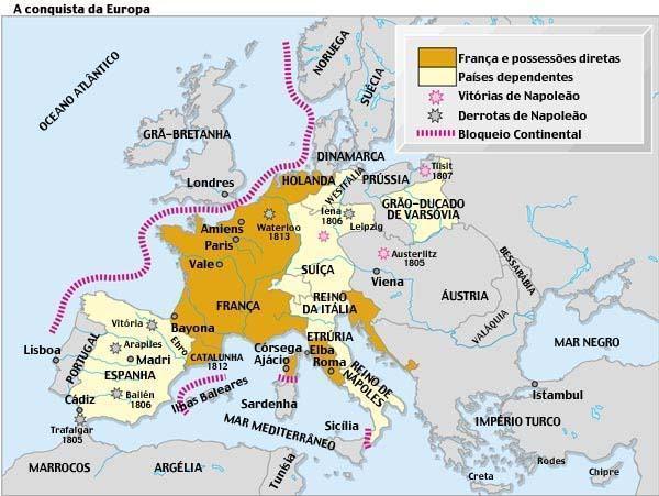 O que foi o bloqueio continental?