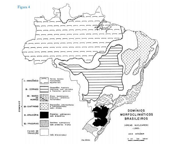 Tipos de vegetação do Brasil