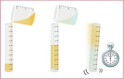 Separação de misturas homogêneas - Extração por solventes