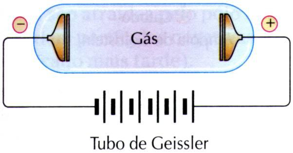Tubo de Heinrich Geissler