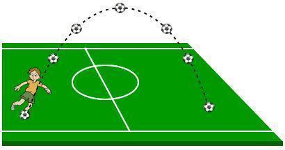 Menino jogando futebol - Conceito de trajetória