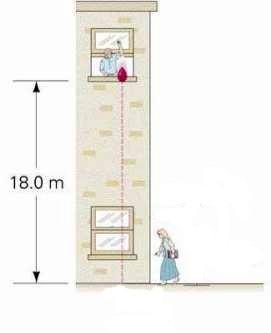 Ilustração da trajetória de uma bolinha