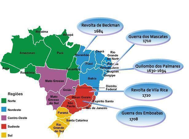 Mapa com algumas das Revoltas Nativistas