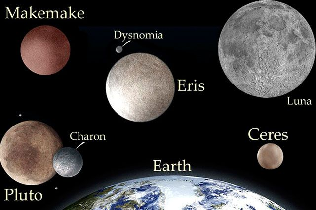 Sistema Solar - Planeta Anões