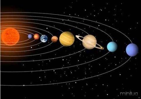 Sistema Solar - Estudo Prático