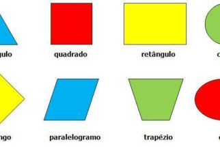 Área das figuras planas