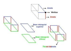 prisma-retangular
