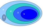 conjuntos-numericos_