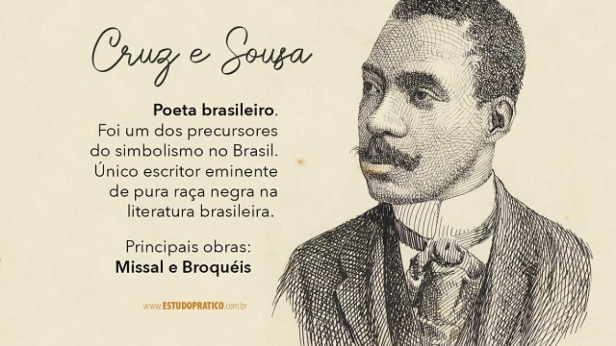 Escritores Do Simbolismo Alphonsus Cruz E Sousa E Mais