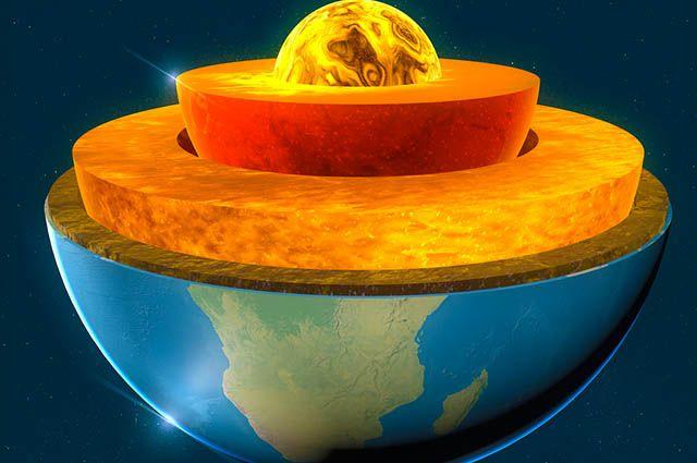 Crosta terrestre - Camadas da Terra