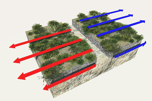 Placas Tectônicas - Limite Divergente