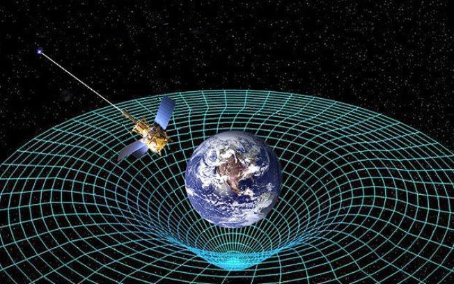 Campo gravitacional - Lei da Gravitação Universal e Teoria da ...