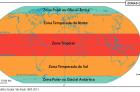 zonas-termicas-da-terra-polares-temperadas-e-tropical
