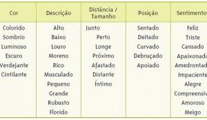 adjetivos-flexao-classificacao-e-locucao-adjetiva-paternal