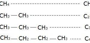 series-homologas