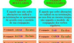 verbos-regulares-e-irregulares