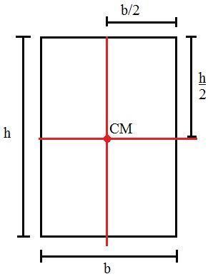 Centro de massa de figuras planas
