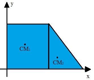 Centro de massa de figuras planas compostas