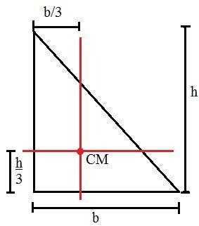 Centro de massa de triângulo