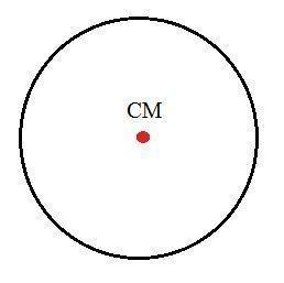 Centro de massa de circunferência