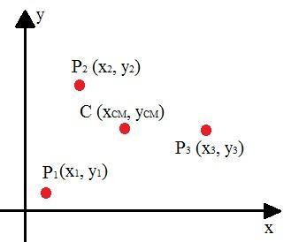 Centro de massa de um conjunto de partículas