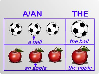 No inglês, artigos indefinidos 'a' e 'an' não possuem gênero