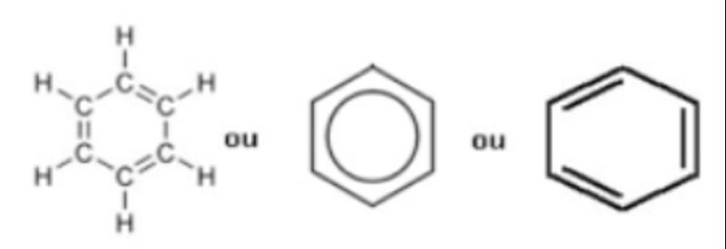 Anéis aromáticos - Significado, considerações e exemplos
