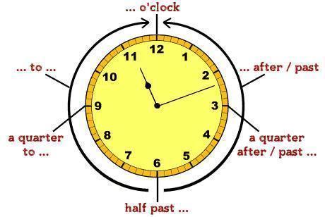 Para meio-dia e meia-noite, dizemos sucessivamente midday ou midnight
