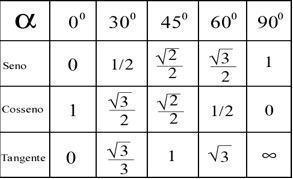 tabela-exemplos