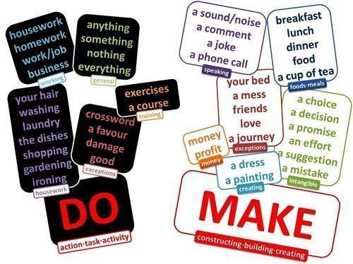 Entre as finalidades, o verbo to do é utilizado para descrever atividades indefinidas