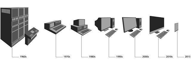 Ilustração evolução do computador
