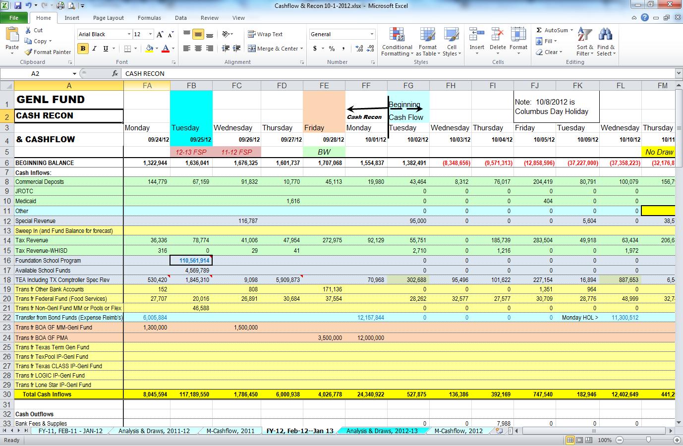Excel: a revolução das planilhas eletrônicas