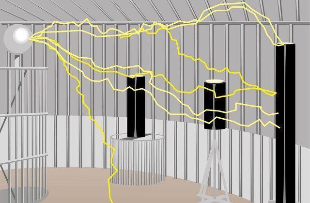 o-que-e-campo-eletrico-e-como-aplicar