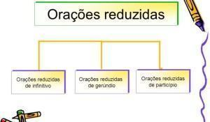 oracoes-reduzidas