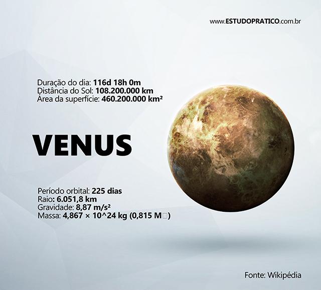 Informações sobre o planeta venus