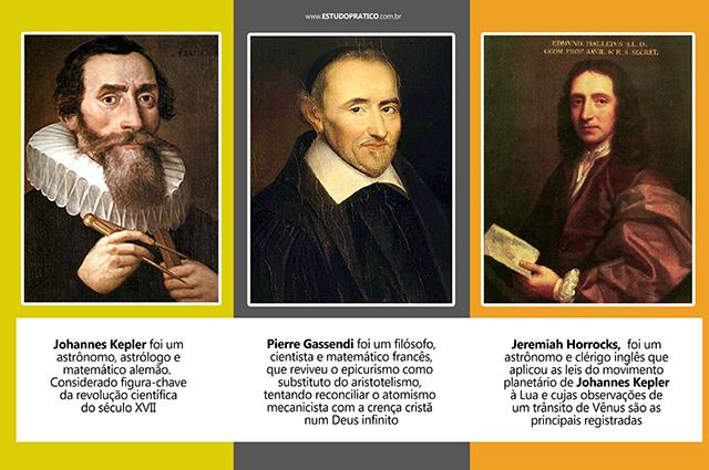 Johannes Kepler, Pierre Gassendi e Jeremiah Horrocks