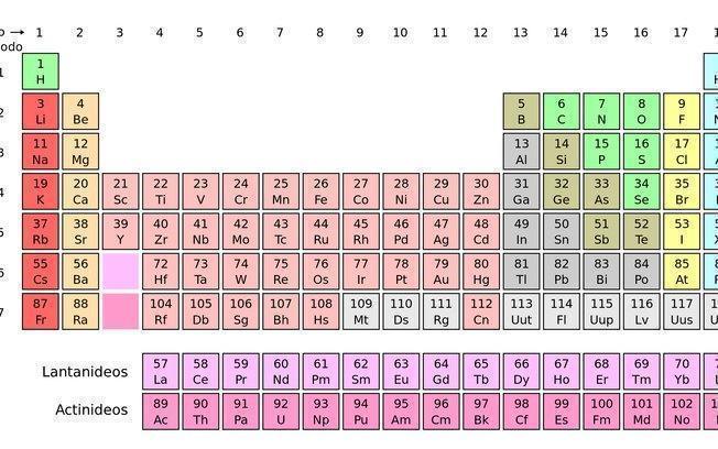 Quatro novos elementos são adicionados à Tabela Periódica