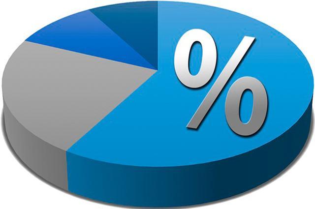 saiba-como-calcular-a-porcentagem-ou-percentual-de-um-valor