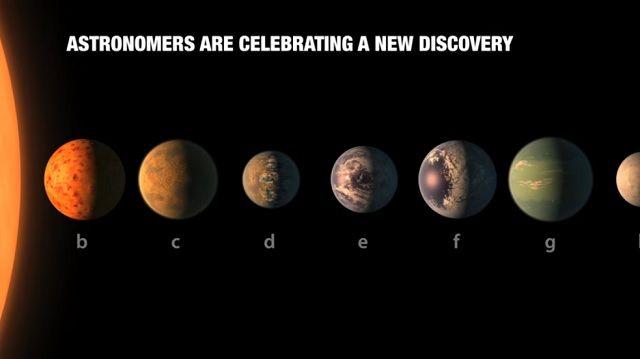 O novo sistema solar com 7 planetas que foi descoberto pela Nasa