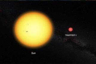O novo sistema solar descoberto pela Nasa cujos planetas parecem com a Terra