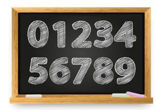 Espanhol: Aprenda sobre 'los numerales'
