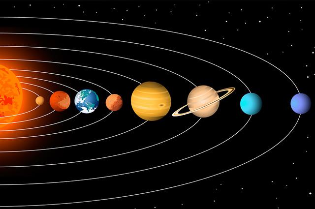 O Sistema Solar completo