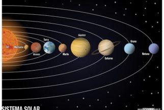 Lista com os planetas do Sistema Solar
