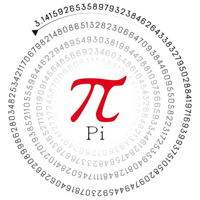 Número Pi π
